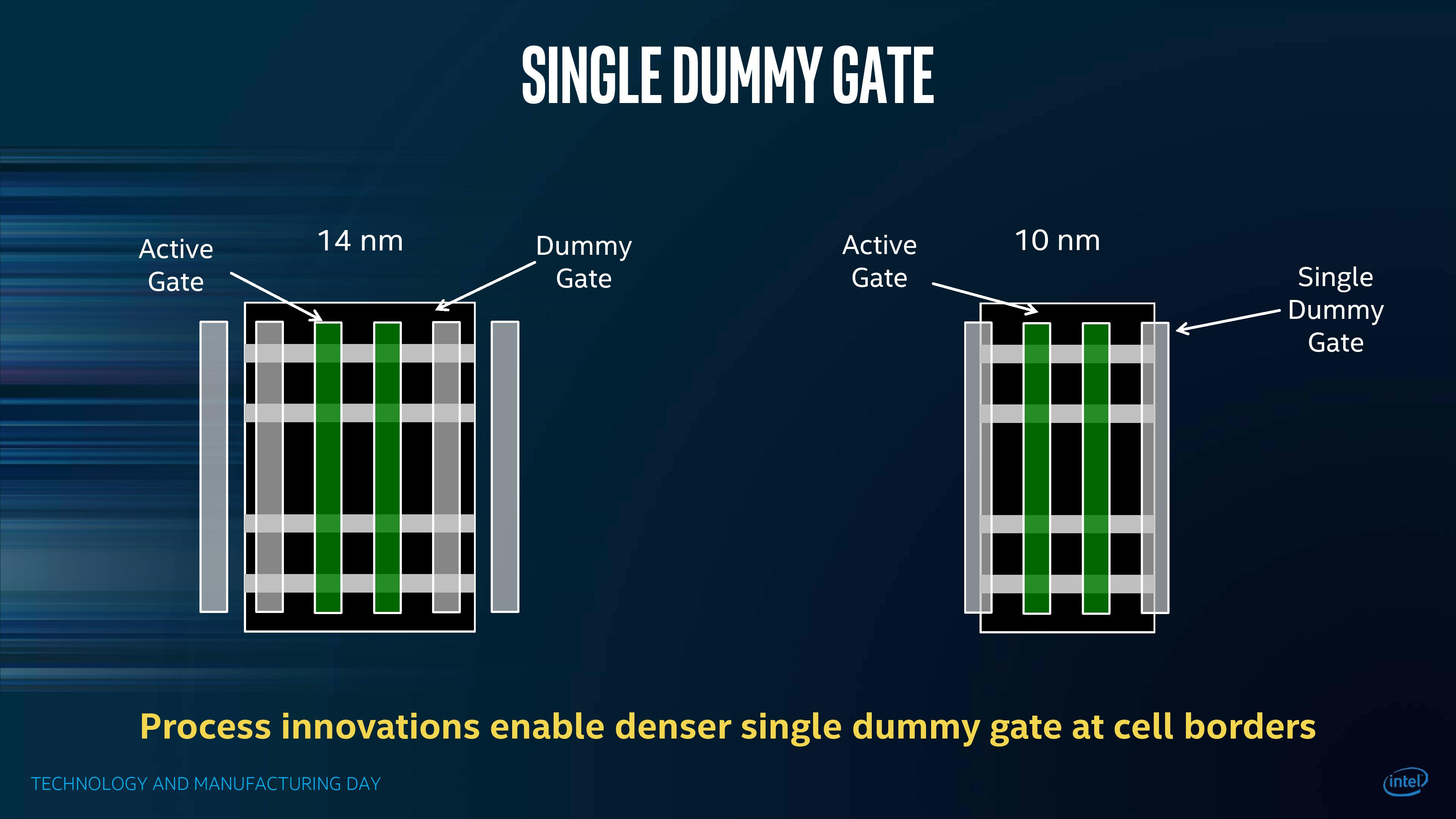 Intel shifting to 7nm – Technsight